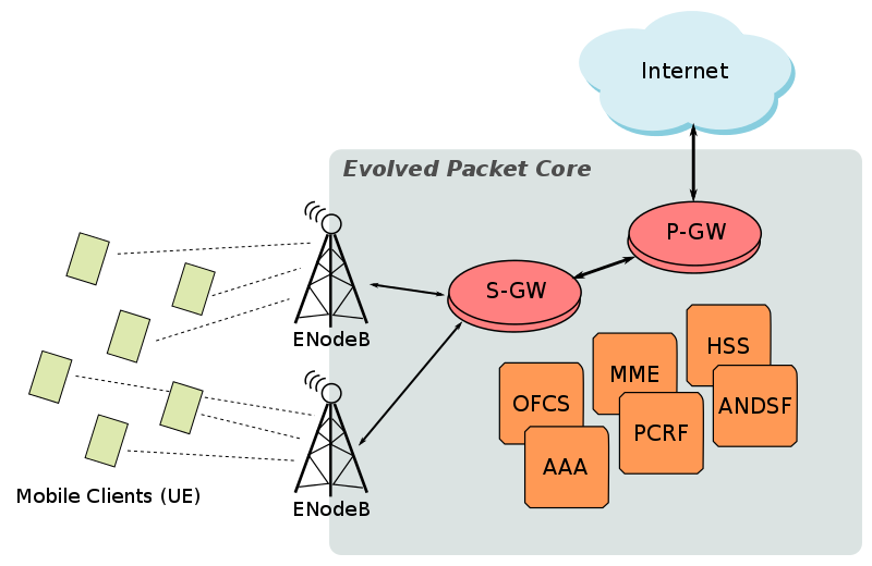 www/epc-diagram.png