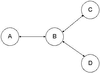 www/tutorial/simple.jpg