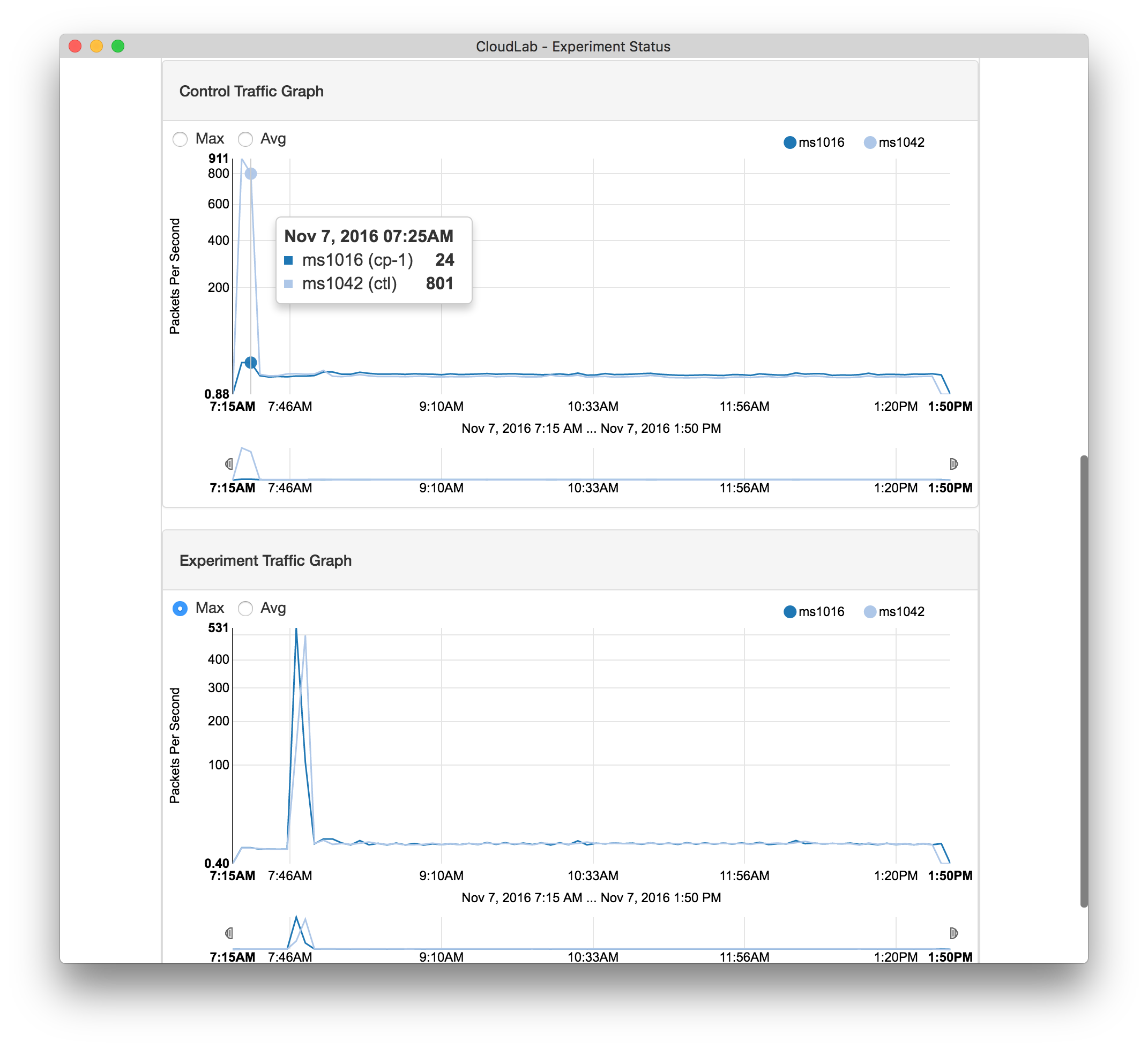 screenshots/clab/tutorial/experiment-graphs-nets.png